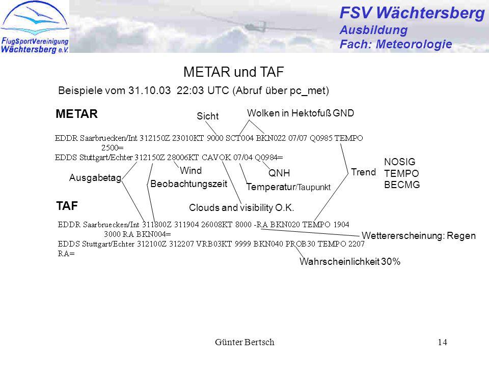 FSV Wächtersberg METAR und TAF Ausbildung Fach: Meteorologie METAR TAF