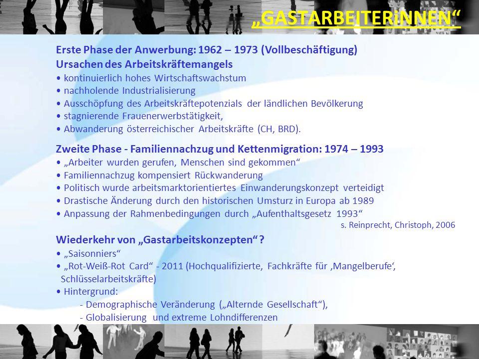 """""""GASTARBEITERiNNEN Erste Phase der Anwerbung: 1962 – 1973 (Vollbeschäftigung) Ursachen des Arbeitskräftemangels."""