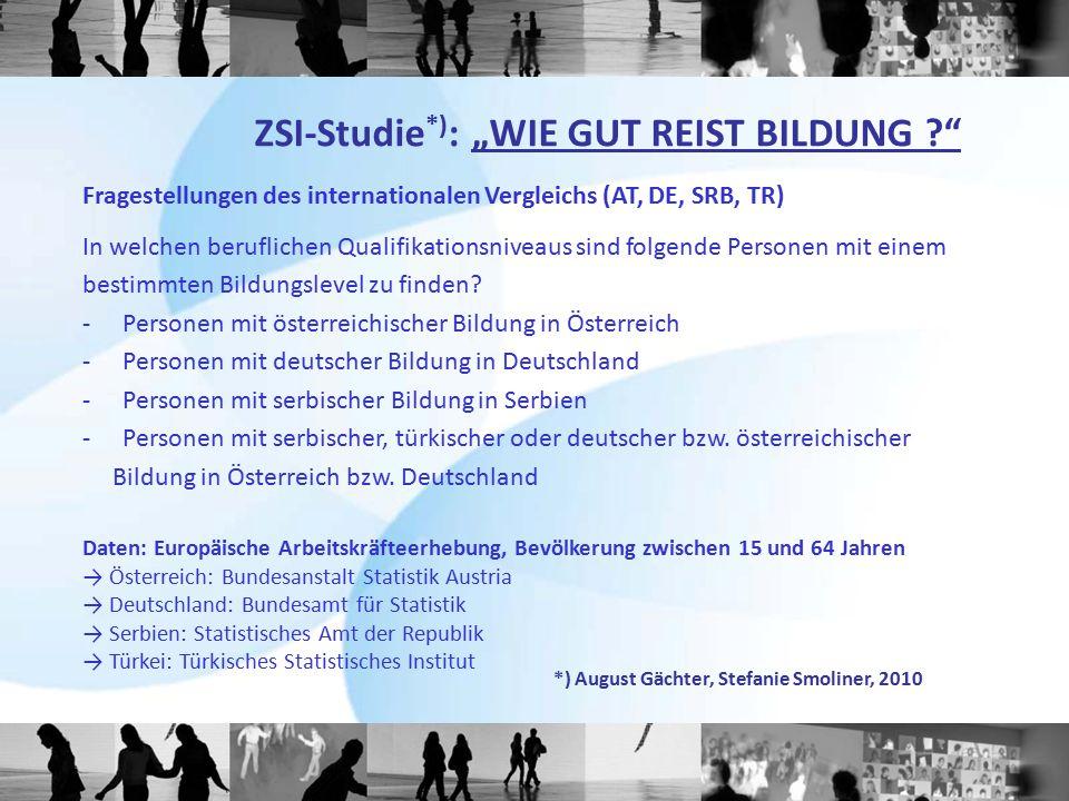 """ZSI-Studie*): """"WIE GUT REIST BILDUNG"""
