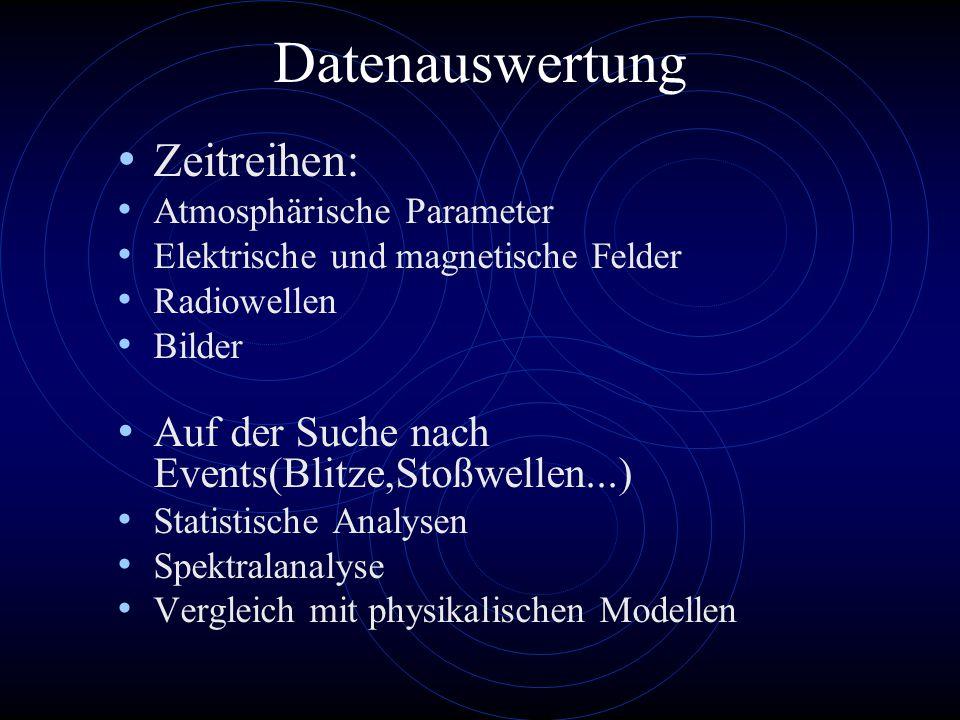 Datenauswertung Zeitreihen: