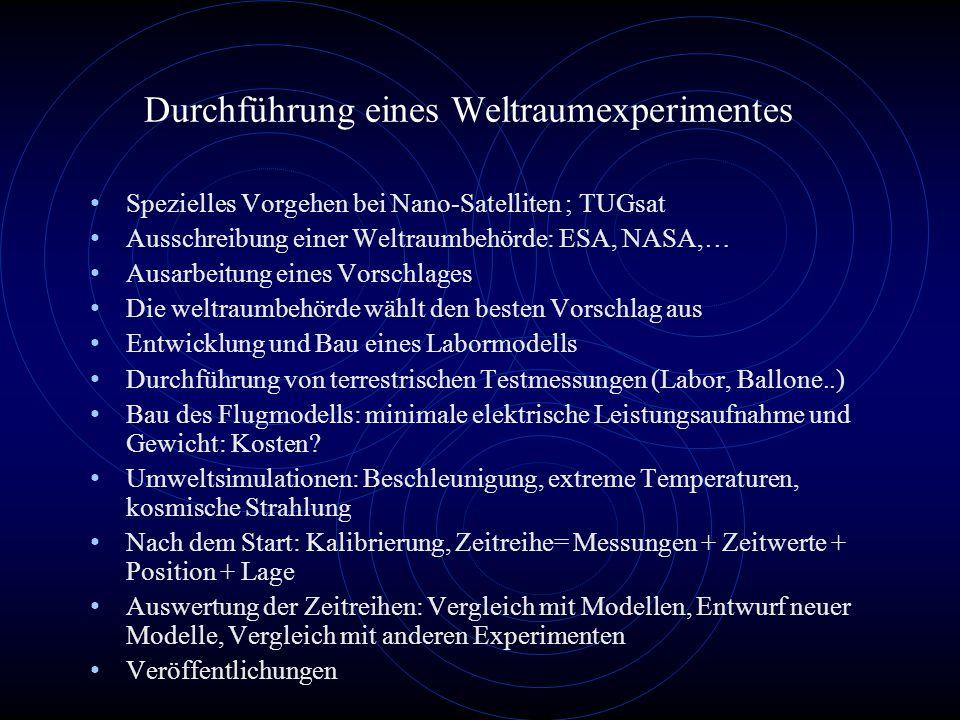 Durchführung eines Weltraumexperimentes