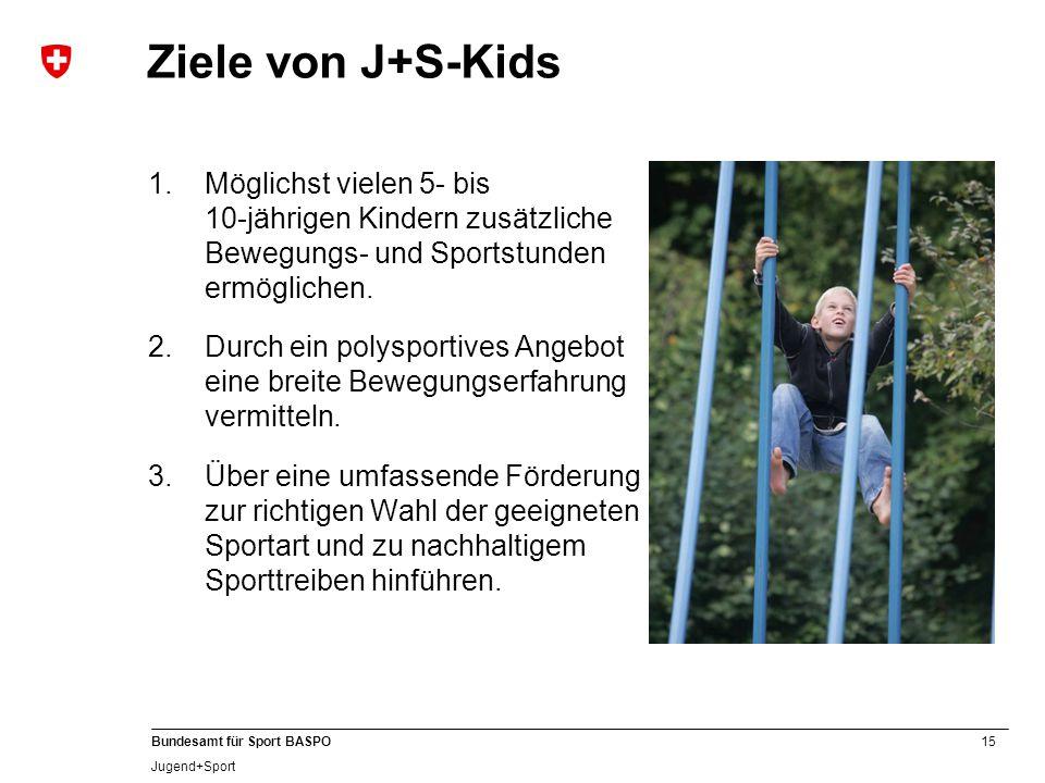 Ziele von J+S-Kids Möglichst vielen 5- bis 10-jährigen Kindern zusätzliche Bewegungs- und Sportstunden ermöglichen.