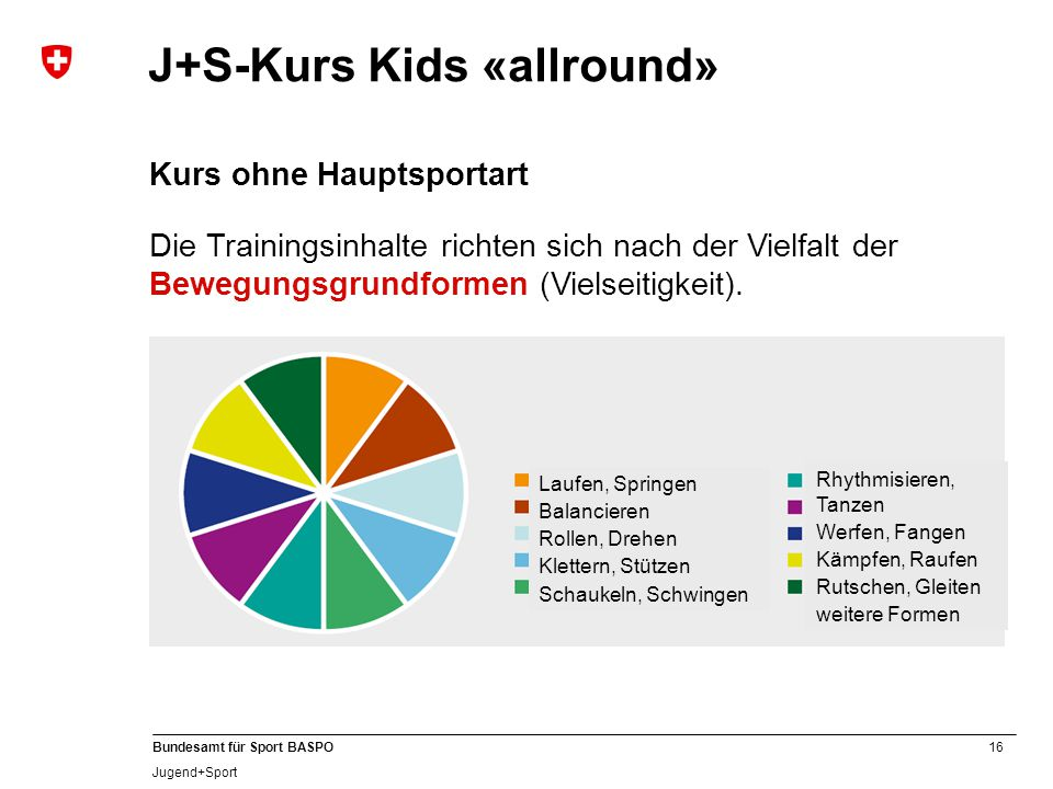 J+S-Kurs Kids «allround»