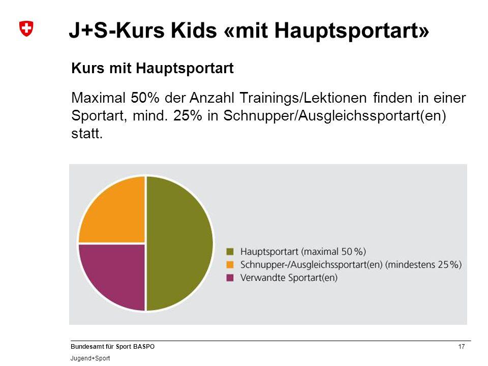 J+S-Kurs Kids «mit Hauptsportart»