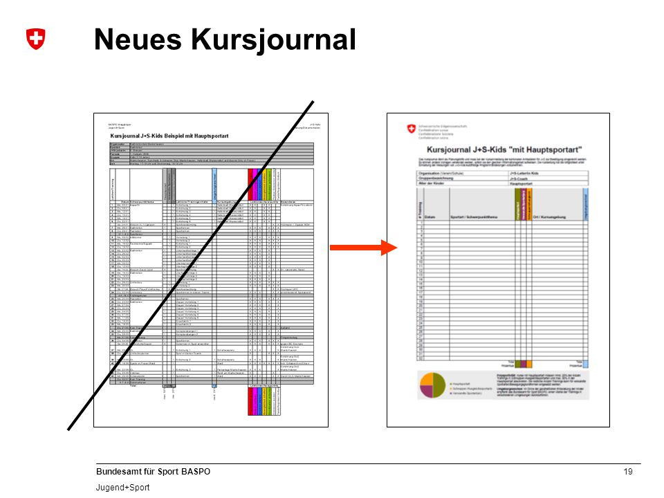 Neues Kursjournal