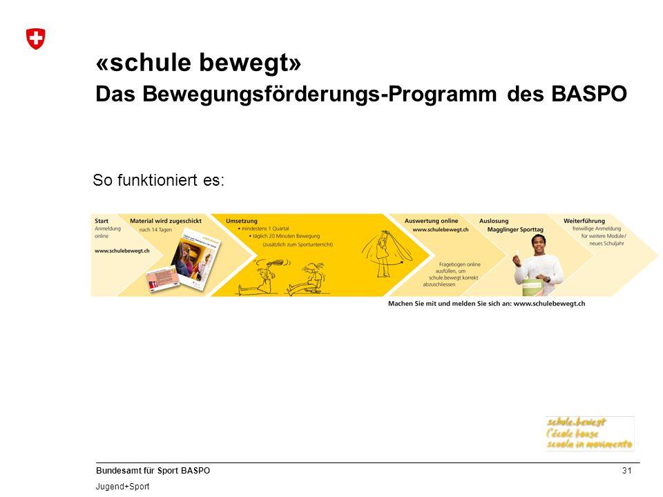 «schule bewegt» Das Bewegungsförderungs-Programm des BASPO