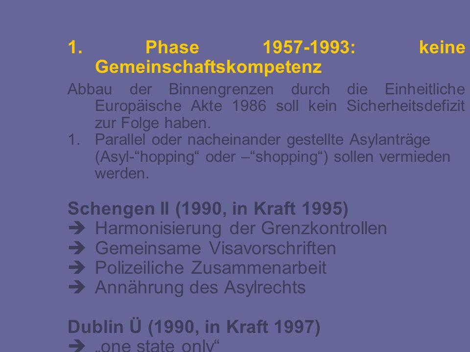 1. Phase 1957-1993: keine Gemeinschaftskompetenz