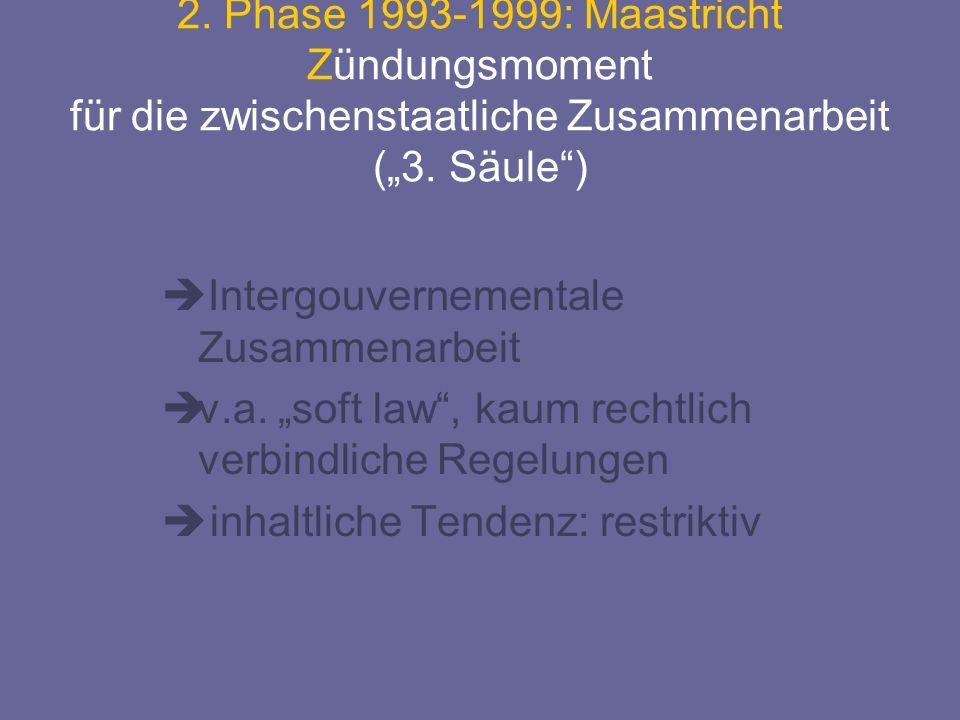 Intergouvernementale Zusammenarbeit