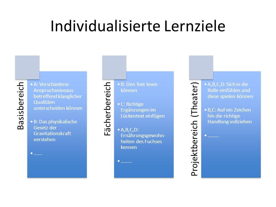 Individualisierte Lernziele