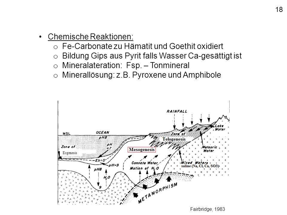 Chemische Reaktionen: Fe-Carbonate zu Hämatit und Goethit oxidiert