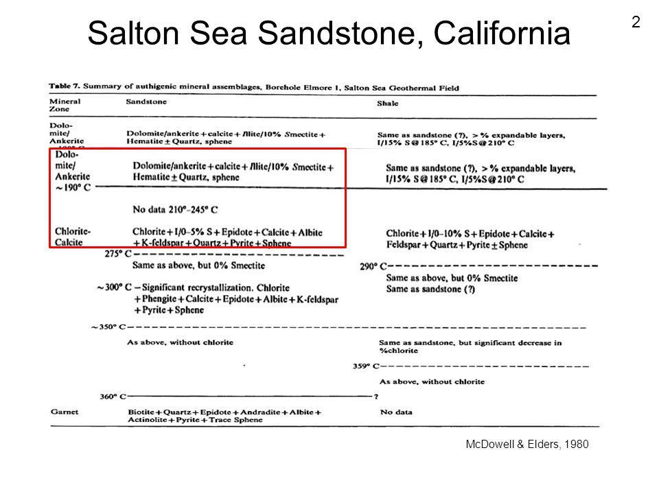 Salton Sea Sandstone, California