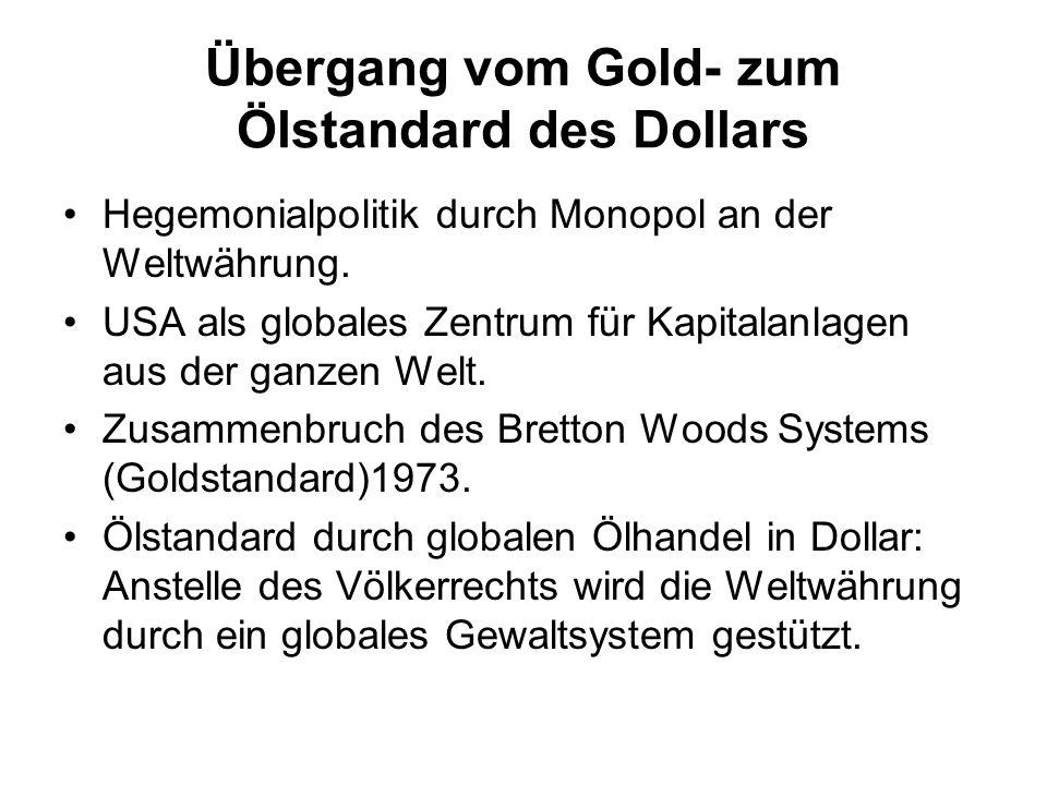 Übergang vom Gold- zum Ölstandard des Dollars