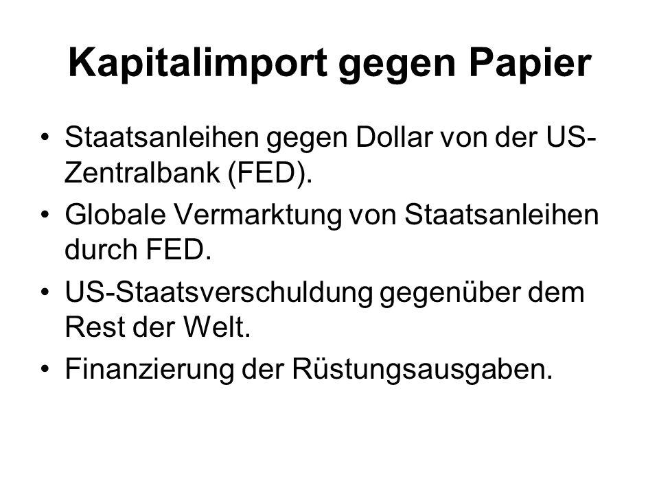 Kapitalimport gegen Papier