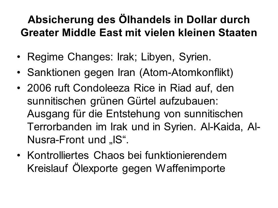Absicherung des Ölhandels in Dollar durch Greater Middle East mit vielen kleinen Staaten