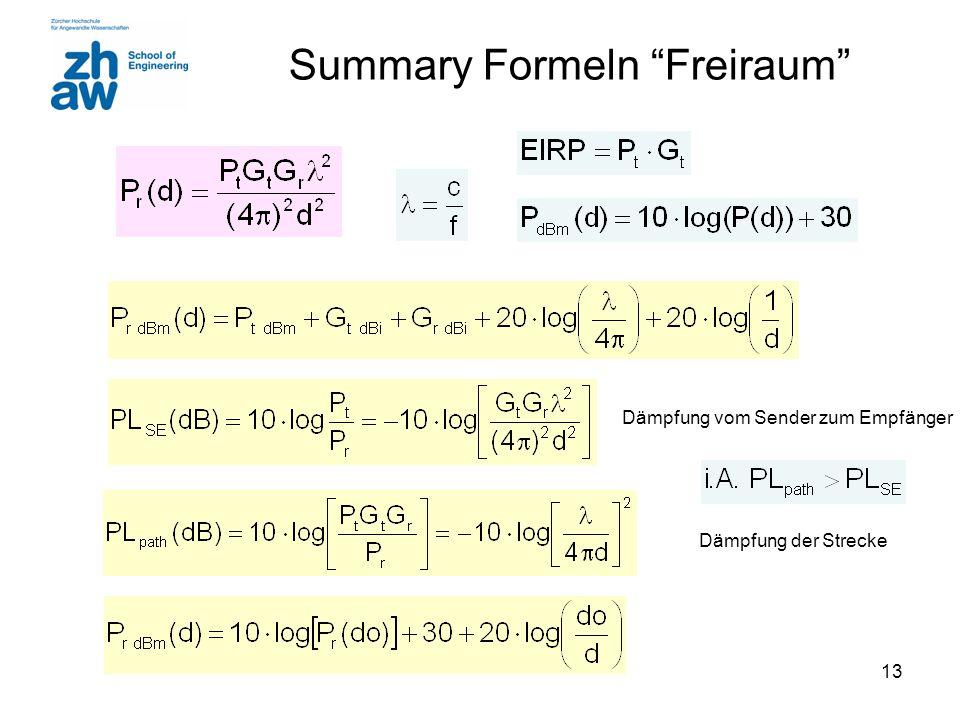 Summary Formeln Freiraum