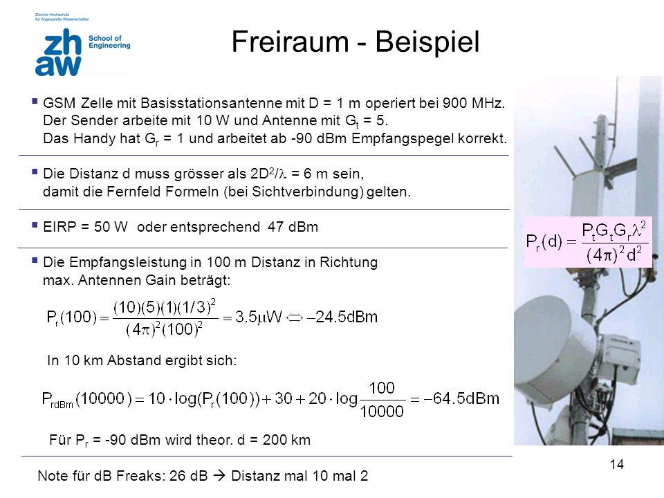 Freiraum - Beispiel GSM Zelle mit Basisstationsantenne mit D = 1 m operiert bei 900 MHz. Der Sender arbeite mit 10 W und Antenne mit Gt = 5.