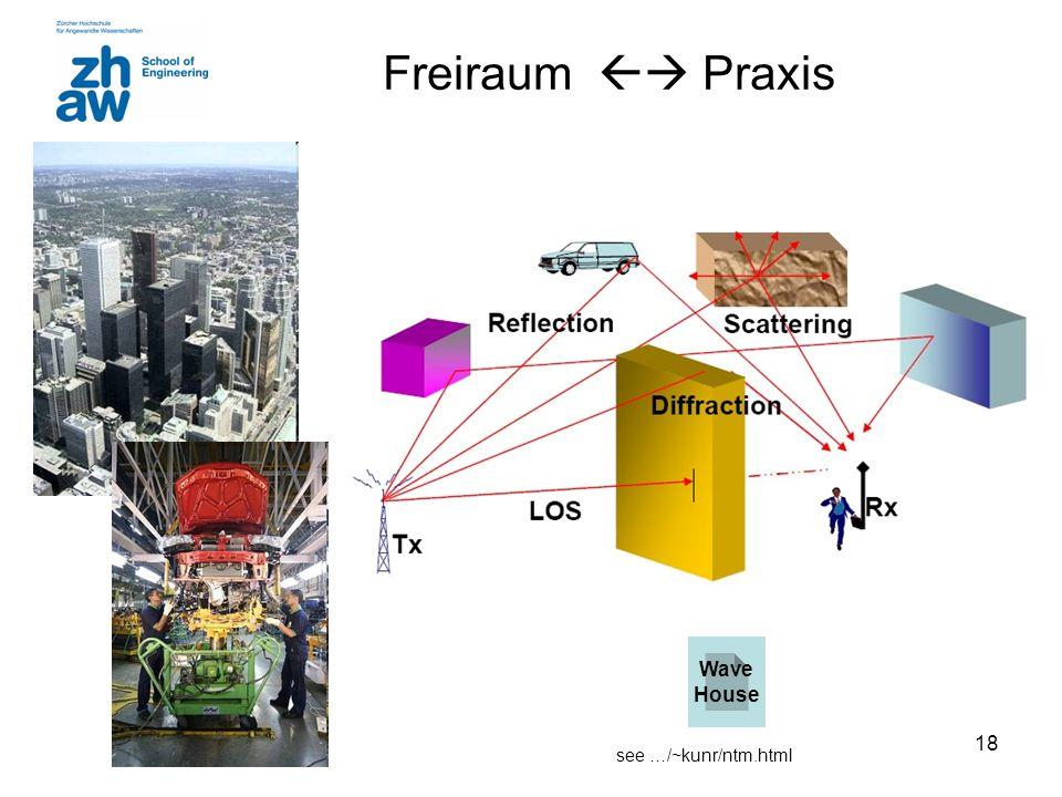 Freiraum  Praxis Wave House see …/~kunr/ntm.html