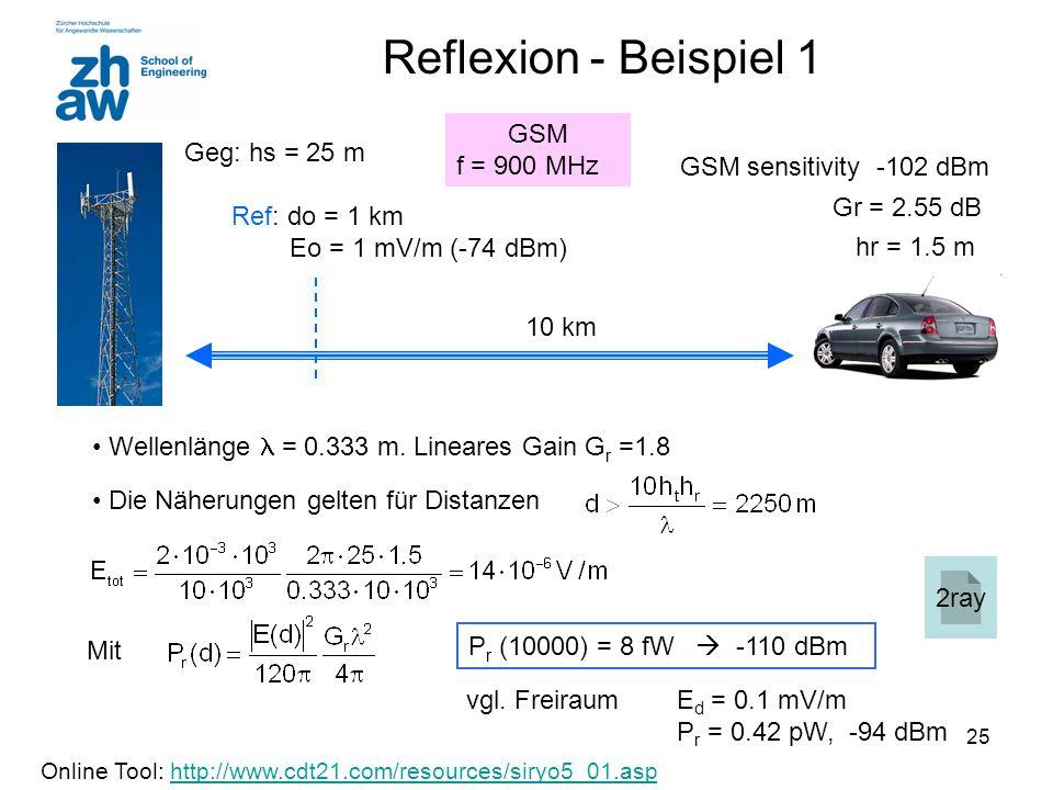 Reflexion - Beispiel 1 GSM Geg: hs = 25 m f = 900 MHz