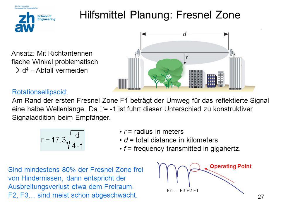Hilfsmittel Planung: Fresnel Zone