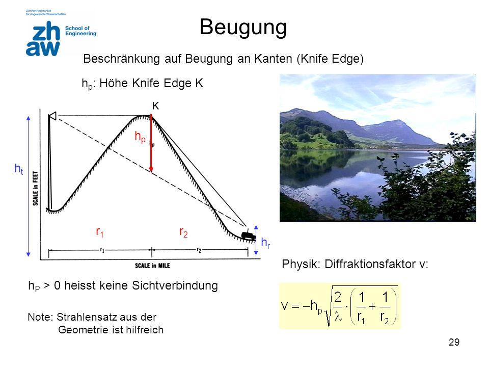 Beugung Beschränkung auf Beugung an Kanten (Knife Edge) hp r1 r2 ht hr