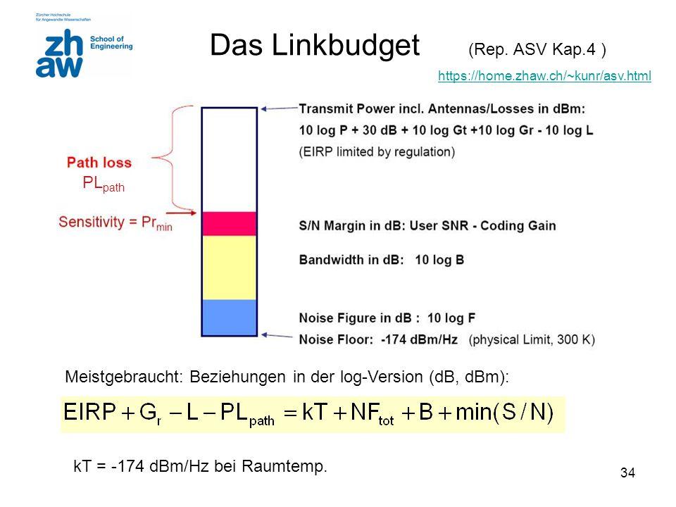 Das Linkbudget (Rep. ASV Kap.4 )