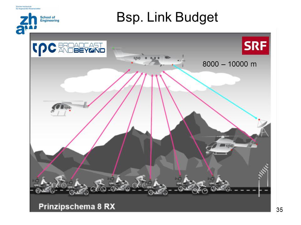 Bsp. Link Budget 8000 – 10000 m