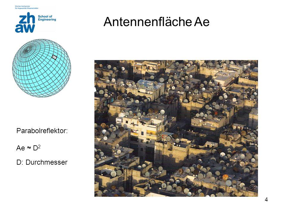 Antennenfläche Ae Parabolreflektor: Ae  D2 D: Durchmesser
