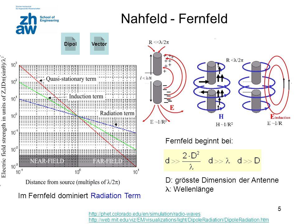Nahfeld - Fernfeld Fernfeld beginnt bei: