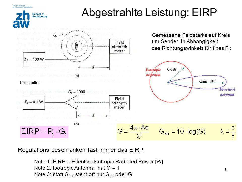 Abgestrahlte Leistung: EIRP