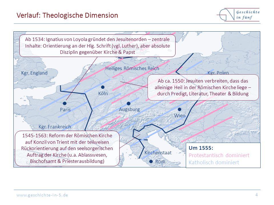 Verlauf: Theologische Dimension