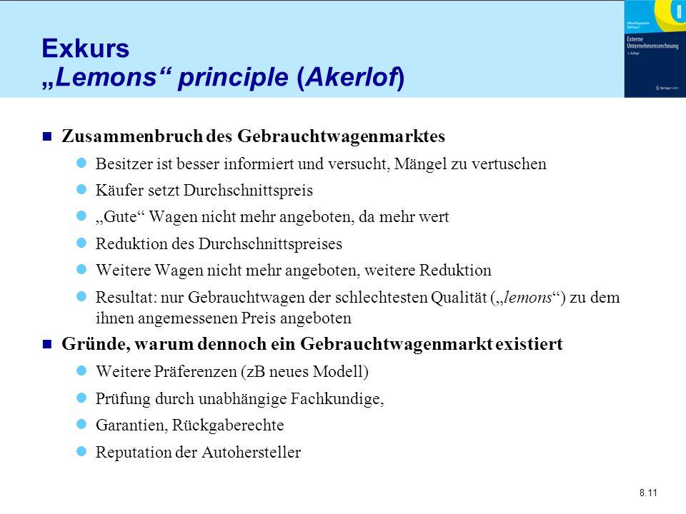 "Exkurs ""Lemons principle (Akerlof)"