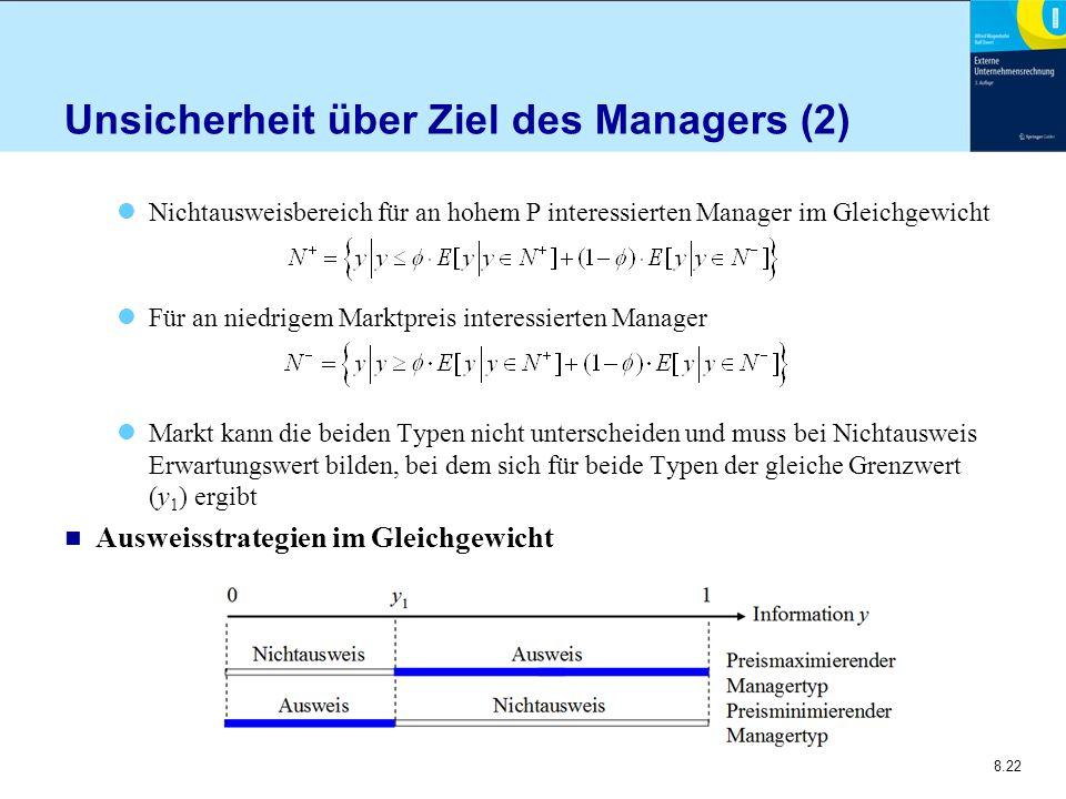 Unsicherheit über Ziel des Managers (2)