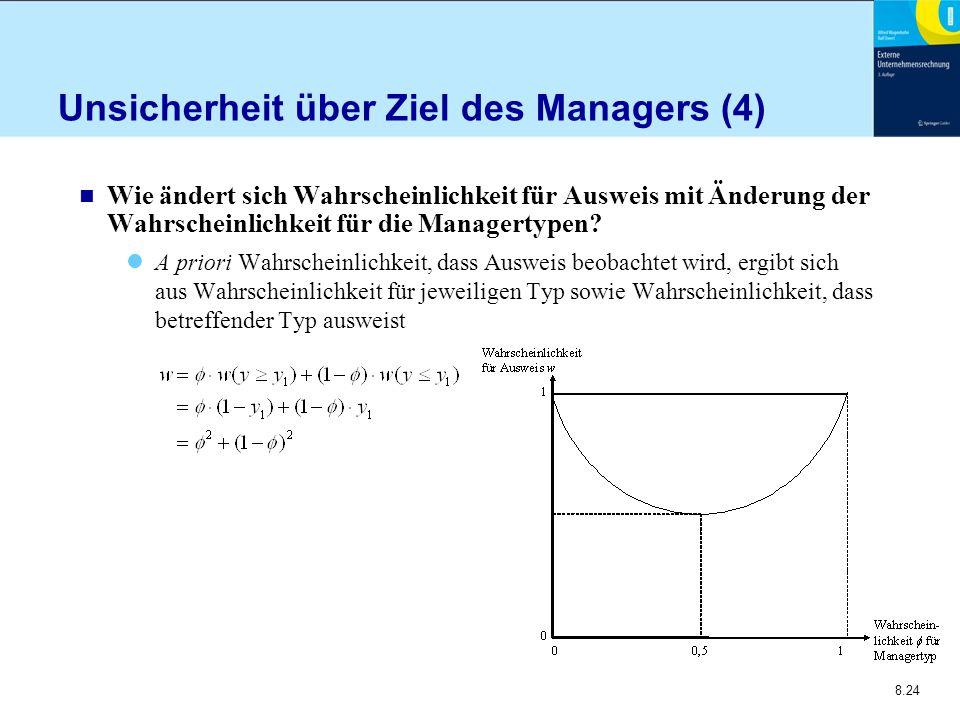 Unsicherheit über Ziel des Managers (4)