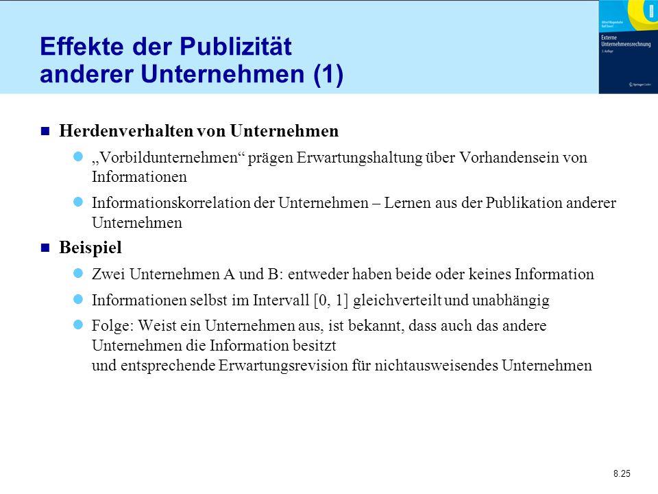 Effekte der Publizität anderer Unternehmen (1)