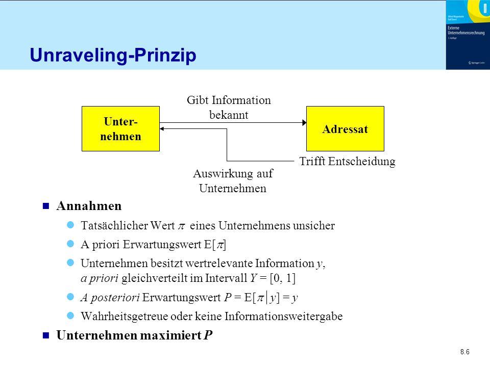 Unraveling-Prinzip Annahmen Unternehmen maximiert P