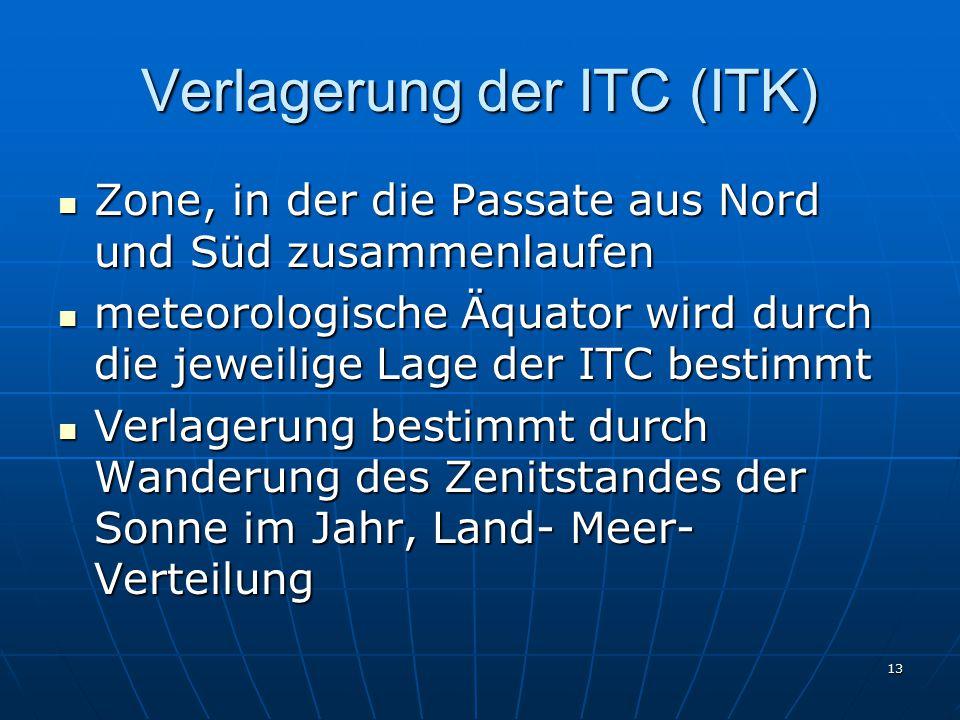 Verlagerung der ITC (ITK)