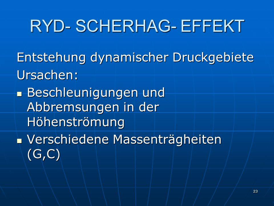RYD- SCHERHAG- EFFEKT Entstehung dynamischer Druckgebiete Ursachen: