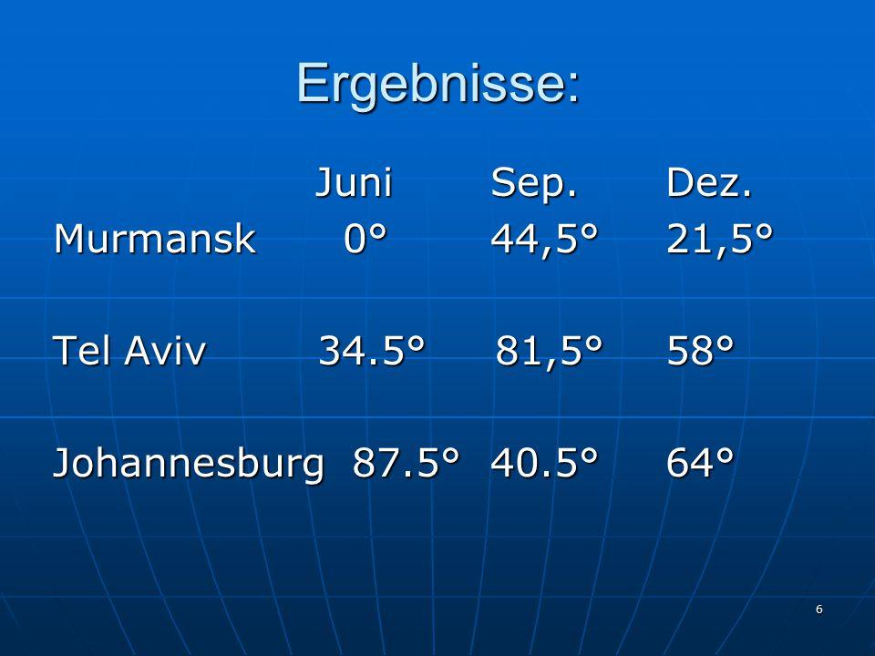 Ergebnisse: Juni Sep. Dez. Murmansk 0° 44,5° 21,5°