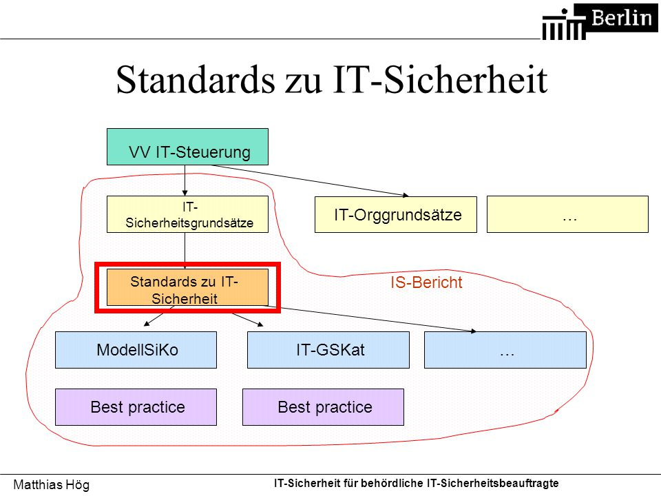 Standards zu IT-Sicherheit