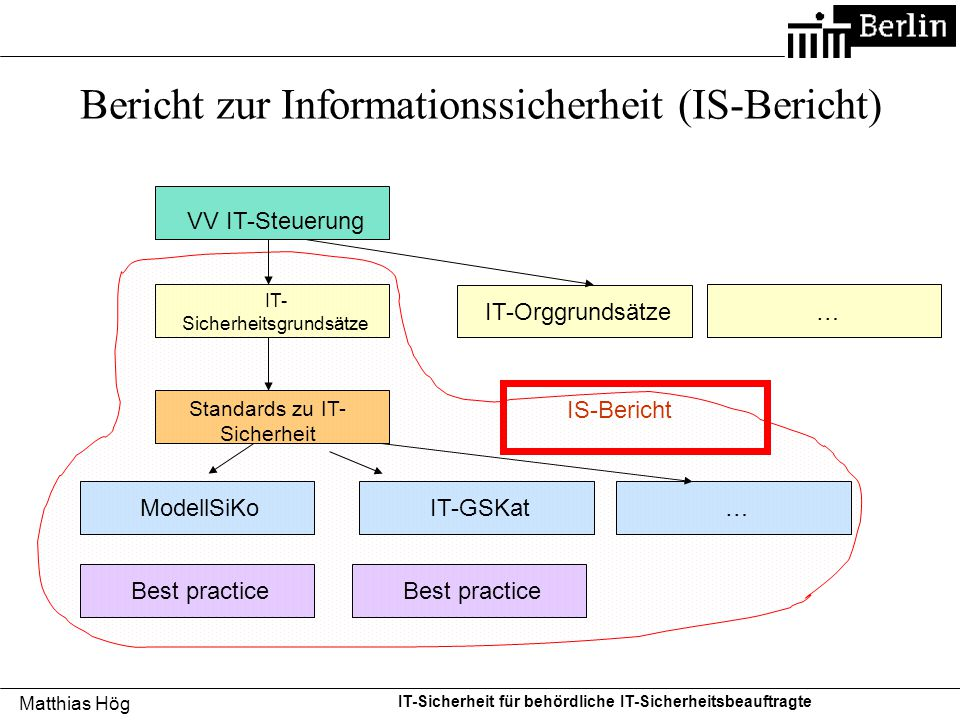 Bericht zur Informationssicherheit (IS-Bericht)