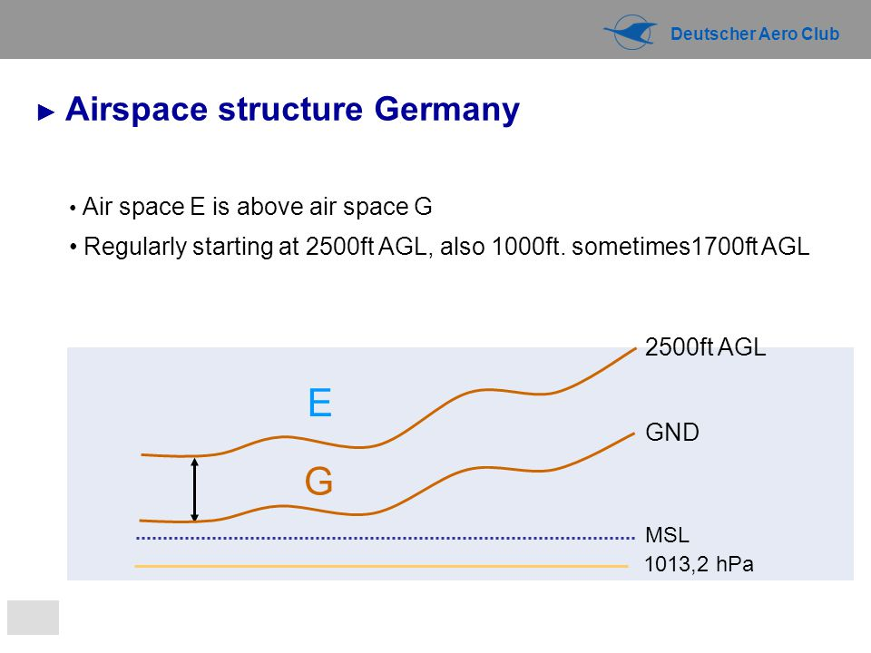 E G ► Airspace structure Germany
