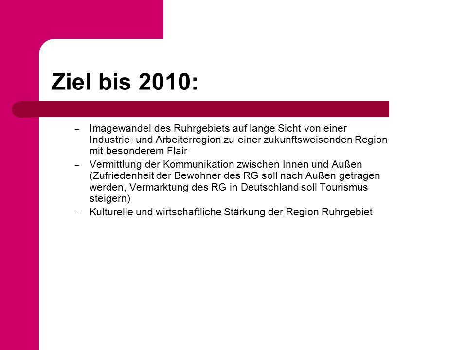 Ziel bis 2010: