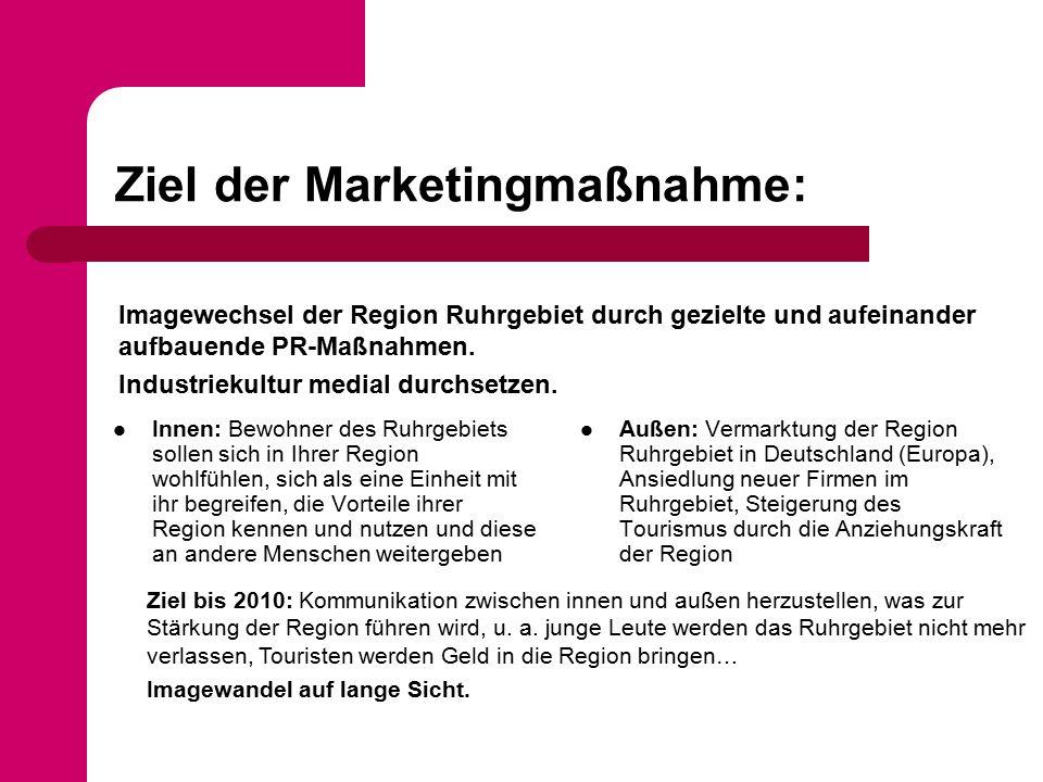 Ziel der Marketingmaßnahme: