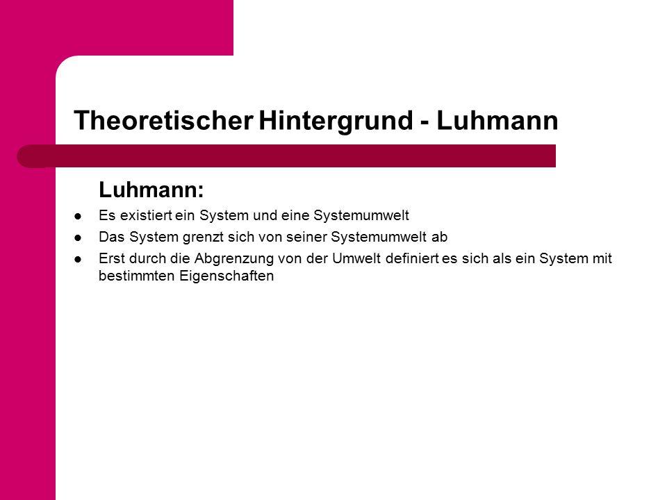 Theoretischer Hintergrund - Luhmann