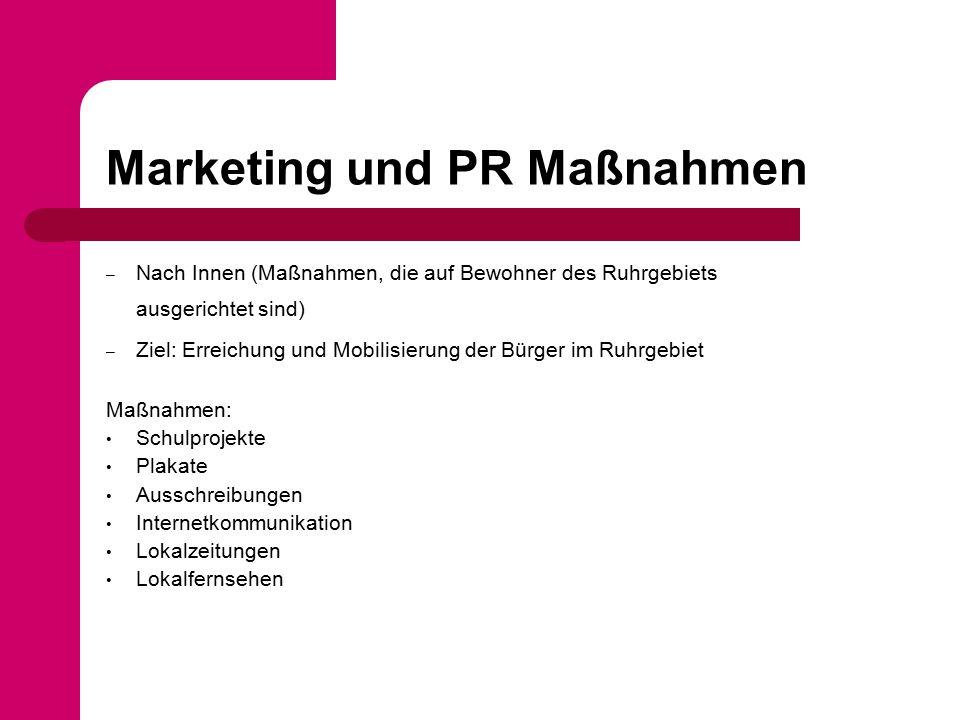 Marketing und PR Maßnahmen
