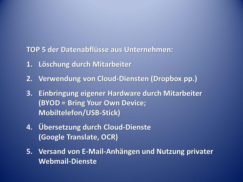 TOP 5 der Datenabflüsse aus Unternehmen: