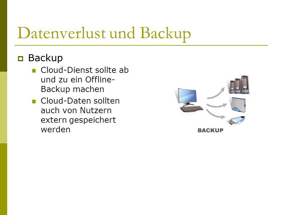 Datenverlust und Backup