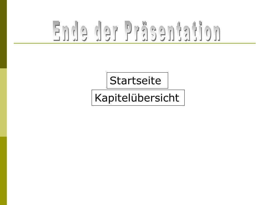 Ende der Präsentation Startseite Kapitelübersicht