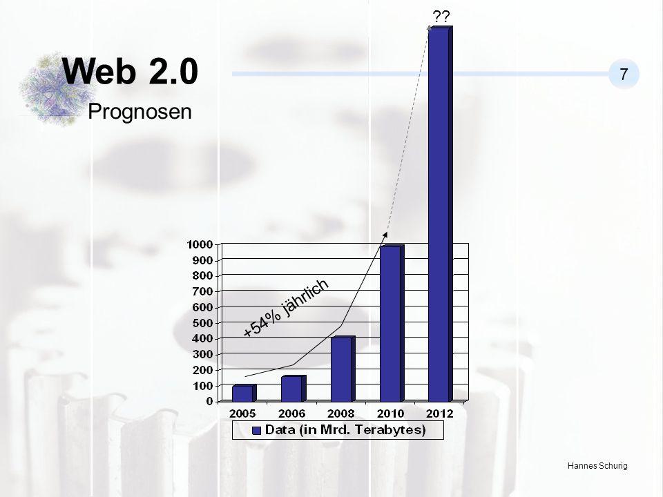Web 2.0 7 Prognosen +54% jährlich