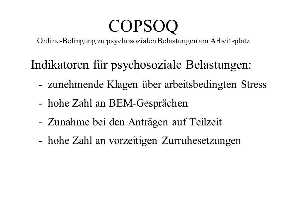 COPSOQ Online-Befragung zu psychosozialen Belastungen am Arbeitsplatz